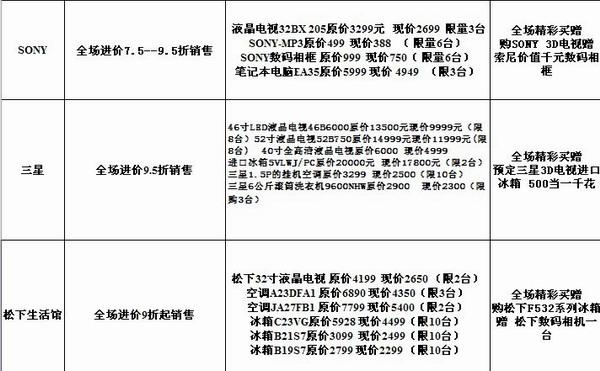 西安世纪金花进口家电节9月22日启动