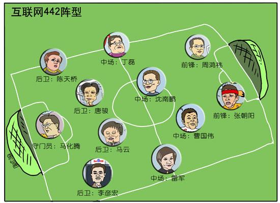 杏彩中国互联网20见10年最佳阵容(漫画版)
