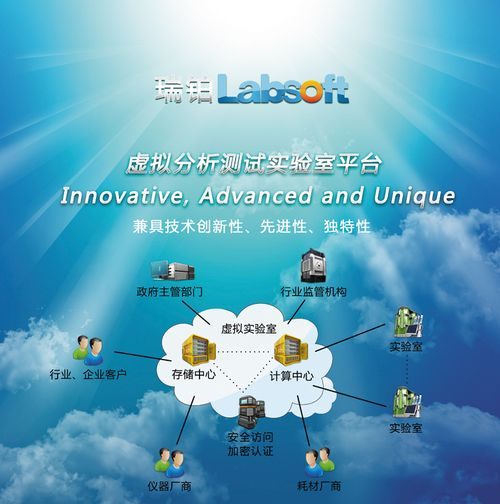 西安瑞铂软件:软件+专业服务创造共赢