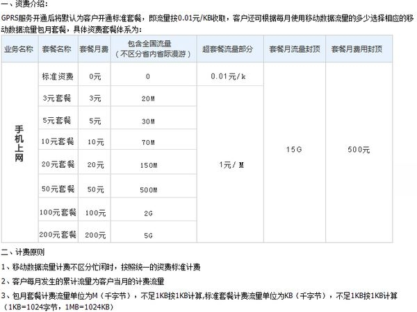 An杏彩注册d然roid手机移动GPRS设置方法