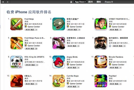 苹果App Store中国区支持人民币支付