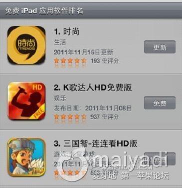 iPad应用软件在iTunes排行榜深度分析