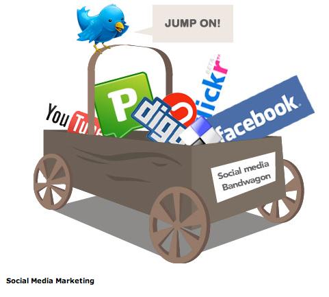 2012年值得关注的8个社会化营销趋势