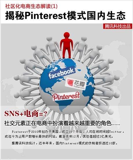 国内Pinterest模式网站机会和风险在哪里