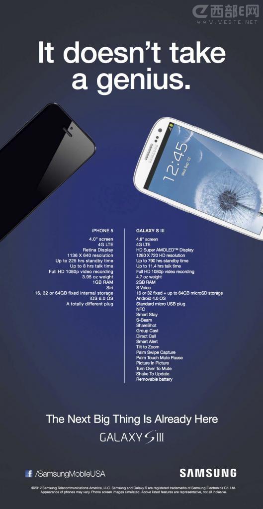苹果将iPhone越做越长,三星把手机越做越大