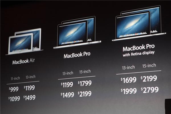 配备 Retina 屏幕的 13.3 英寸 MacBook Pro