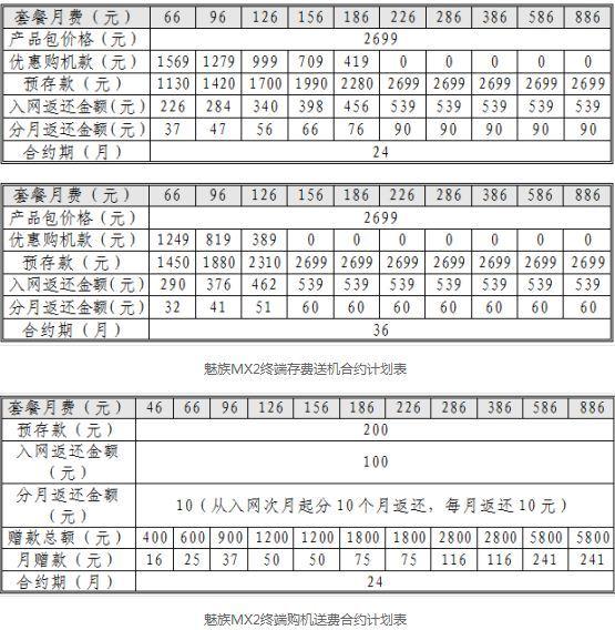 魅族MX2联通合约机明日发布 存2699元0元购机