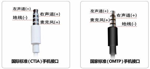 介绍国际通用的2个手机耳机接口标准