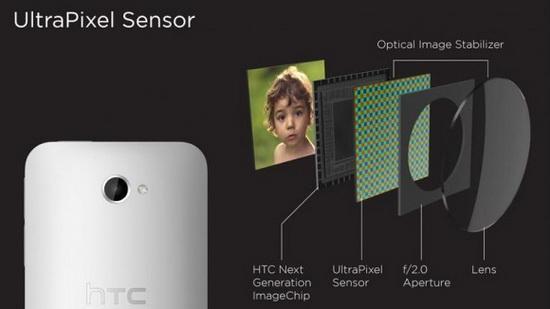 盘点HTC One、LG G2、iPhone 5s和Lumia 1020的拍照技术