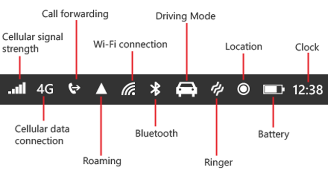 杏彩官网WP 8.1手自机状态栏图标详解