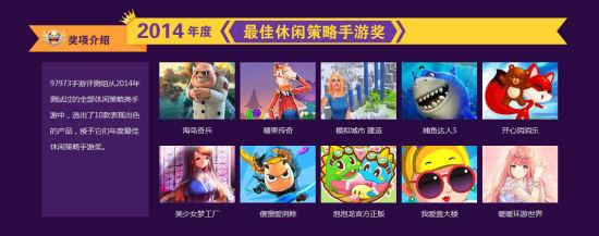 2014全球游戏排行榜_2014年度CGWR新浪中国游戏排行榜_游戏资讯_威易网