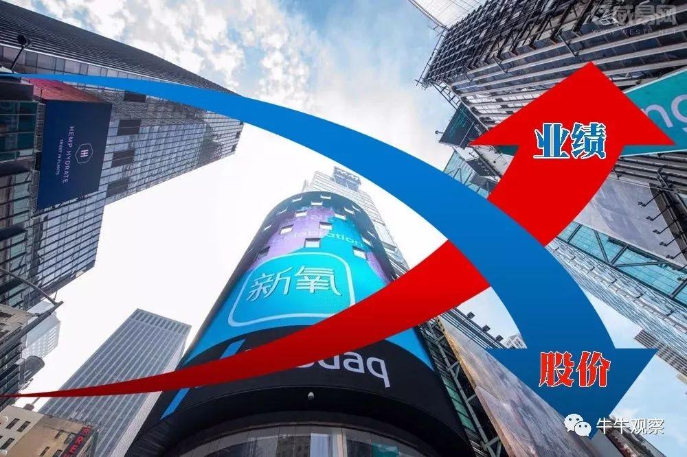 """新氧业绩股价""""剪刀差"""",投资者在担忧啥?"""